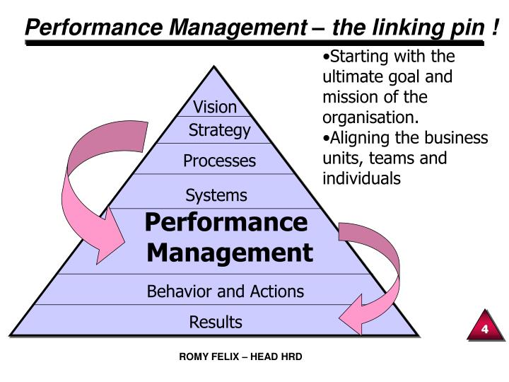 Performance Management – the linking pin !
