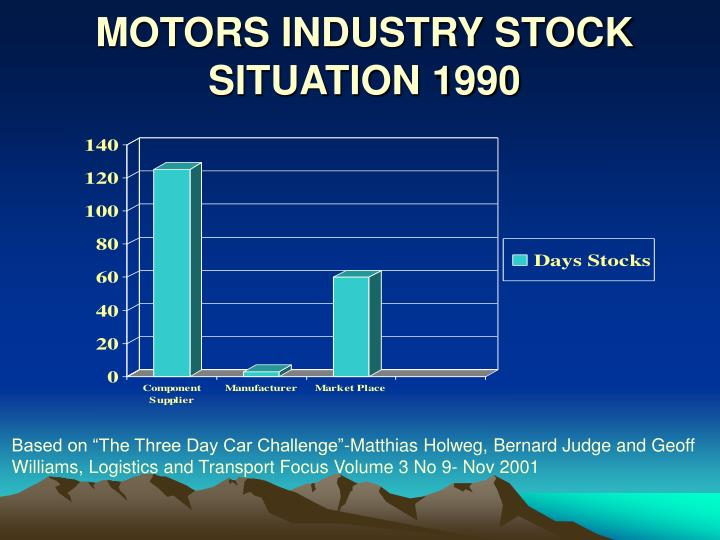 MOTORS INDUSTRY STOCK SITUATION 1990