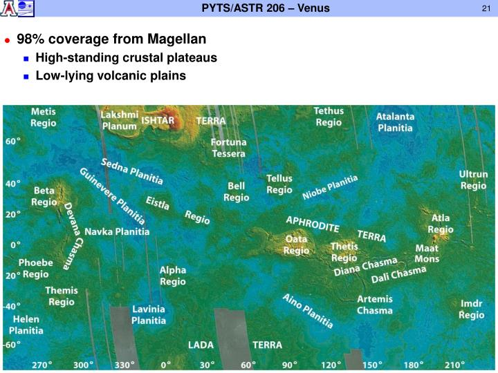 98% coverage from Magellan