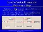 java collection framework hierarchy map