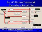 java collection framework hierarchy set and list