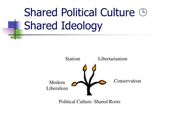 Shared Political Culture