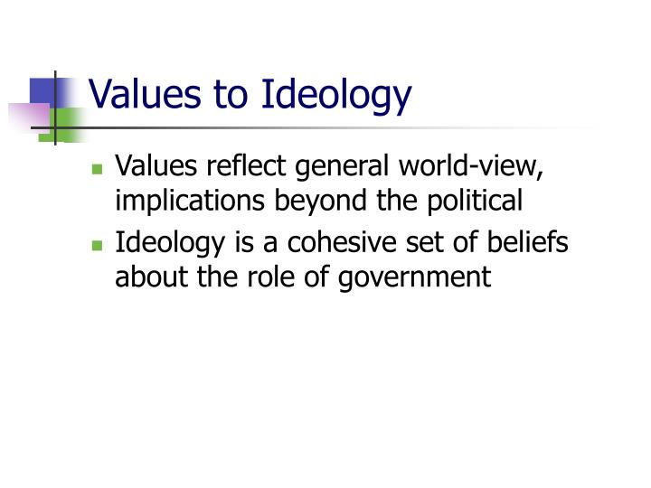 Values to Ideology