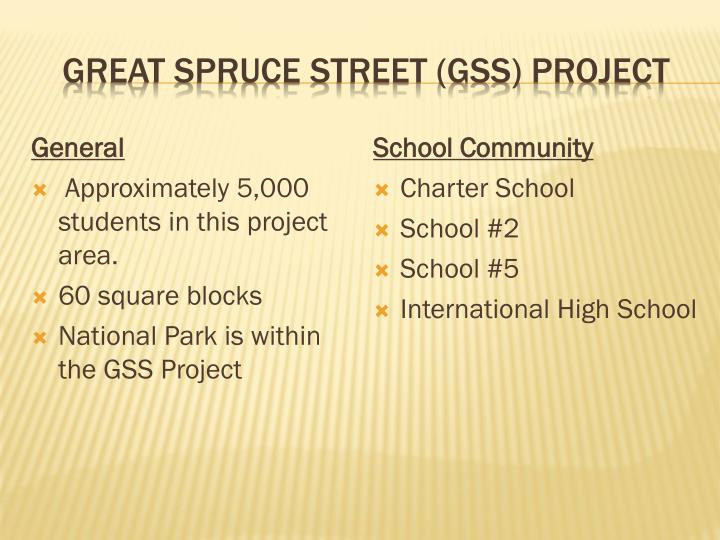 Great Spruce Street (GSS) Project