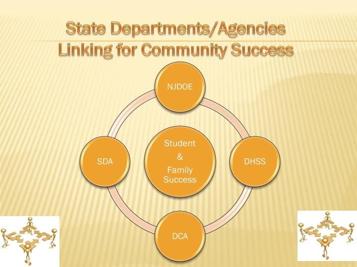 State Departments/Agencies