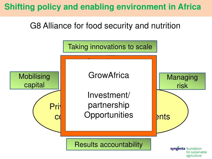 Shifting policy and enabling environment in Africa