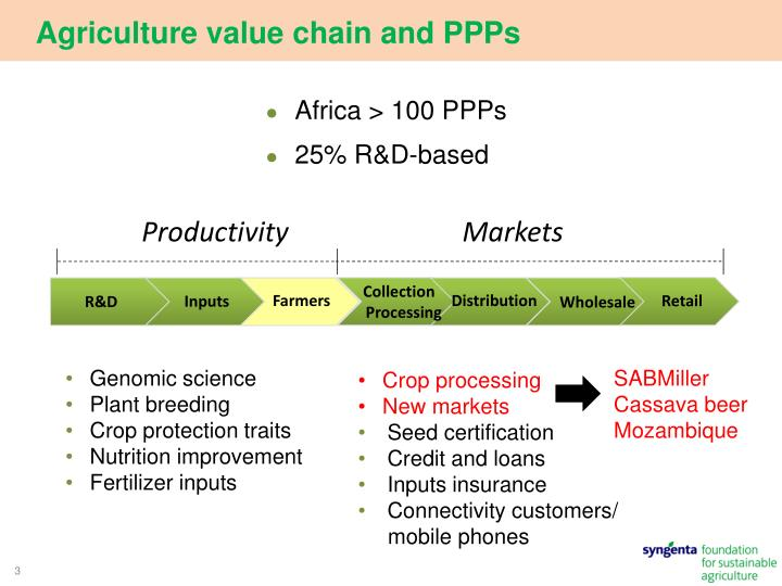 Agriculture value chain and PPPs