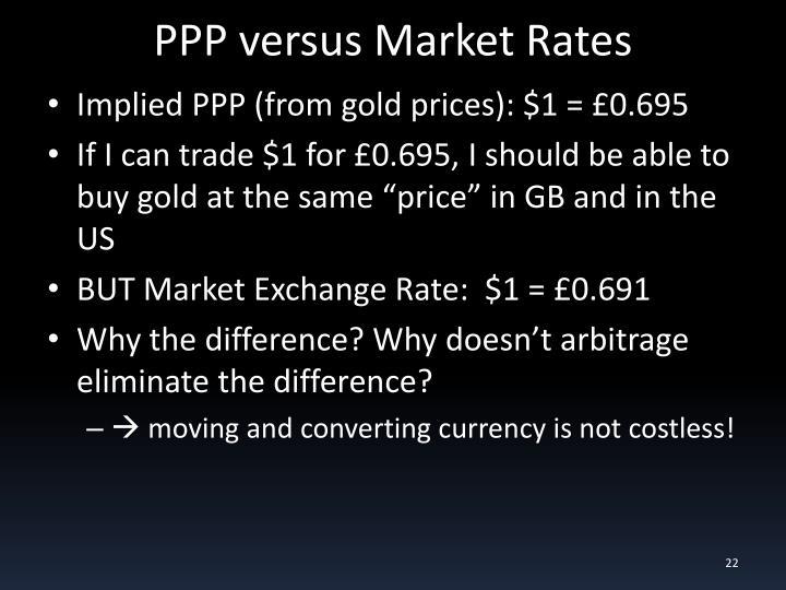 PPP versus Market Rates