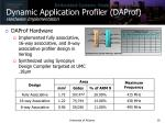 dynamic application profiler daprof hardware implementation