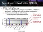 dynamic application profiler daprof profiling accuracy