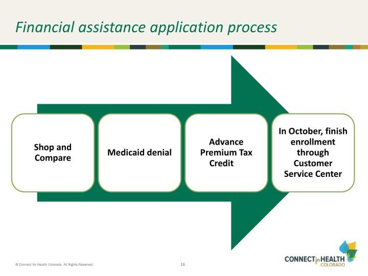 Financial assistance application process