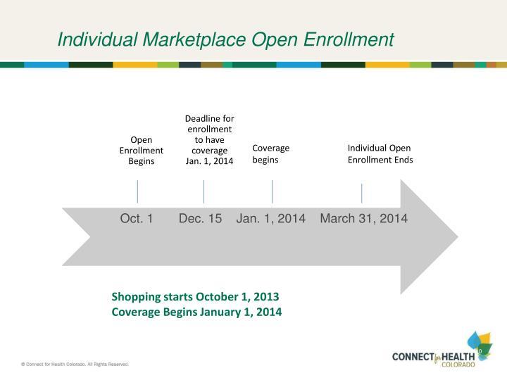 Individual Marketplace Open Enrollment