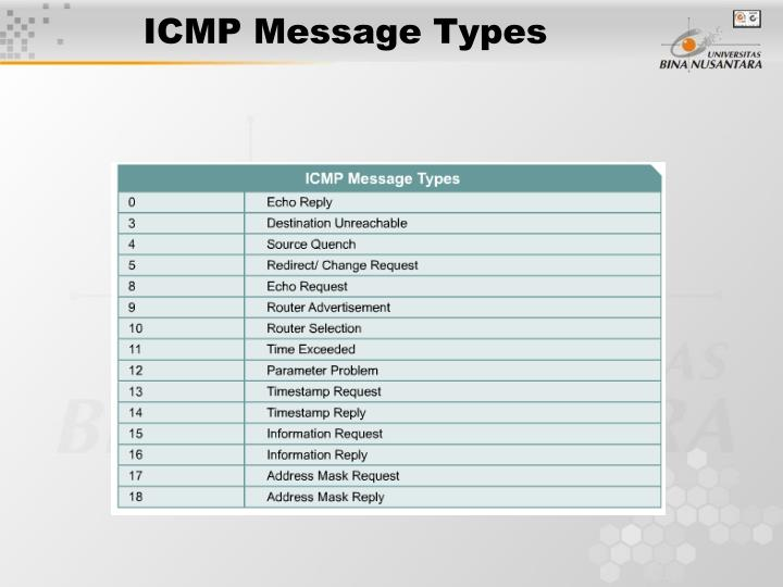 ICMP Message Types