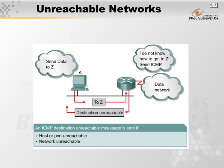 Unreachable Networks