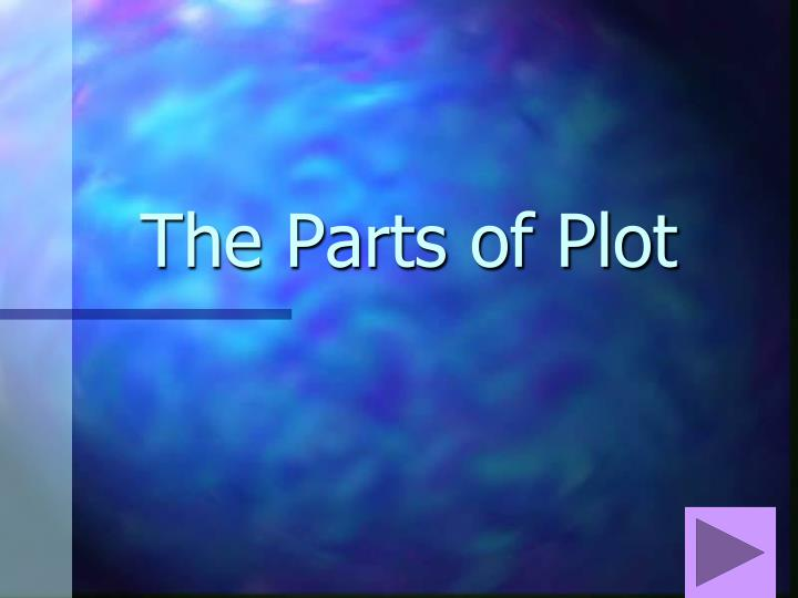 the parts of plot n.