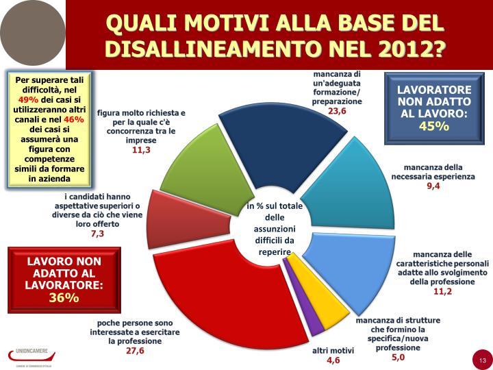 QUALI MOTIVI ALLA BASE DEL  DISALLINEAMENTO NEL 2012?
