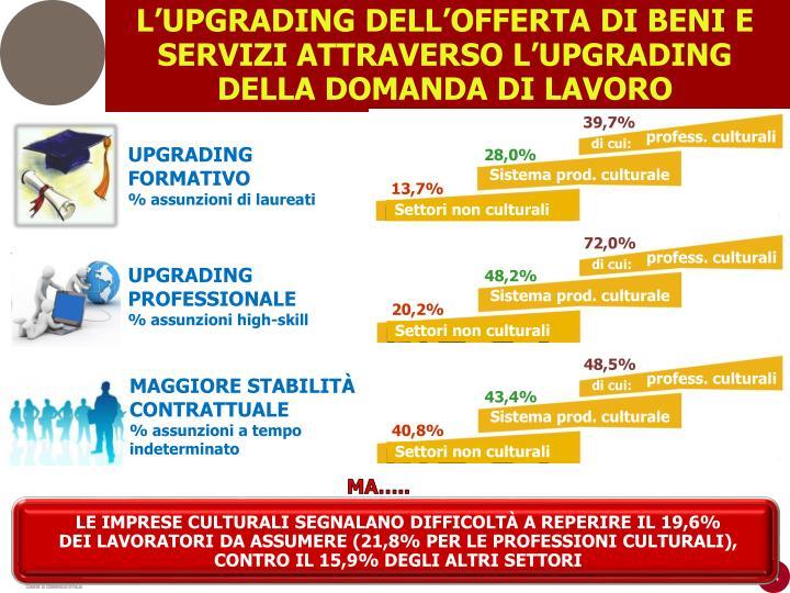 L'UPGRADING DELL'OFFERTA DI BENI E SERVIZI ATTRAVERSO L'UPGRADING DELLA DOMANDA DI LAVORO