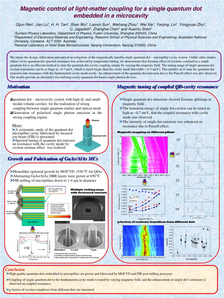 We report the design, fabrication and optical investigation of the magnetically tunable single quant...