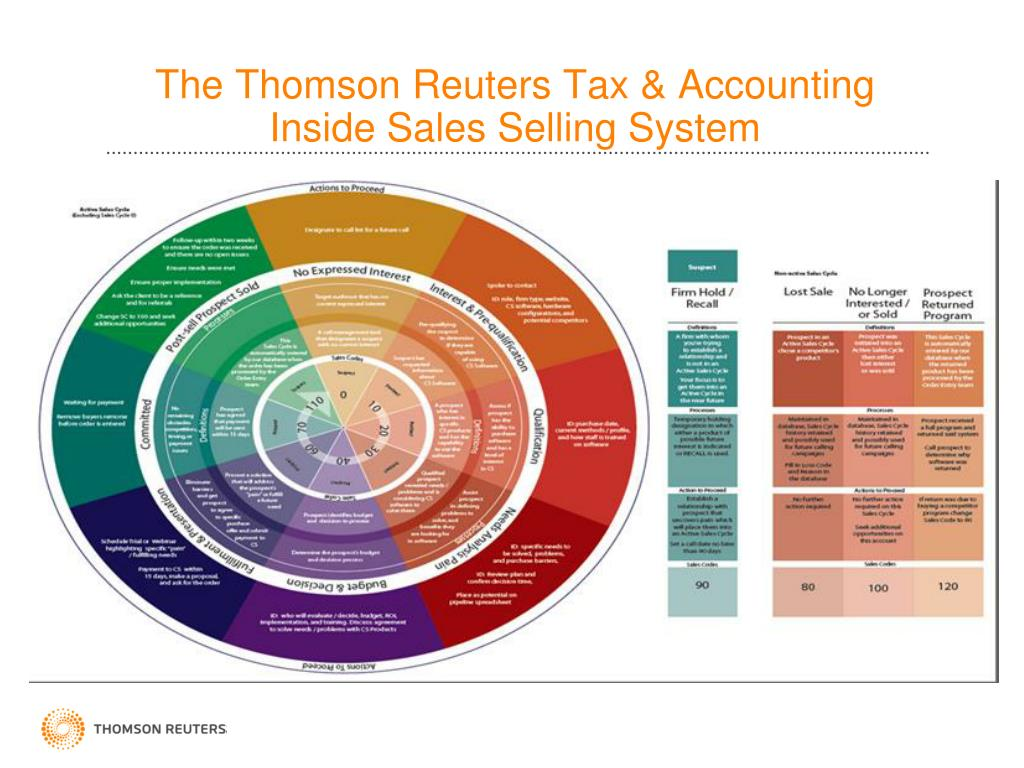 PPT - THOMSON REUTERS PowerPoint Presentation - ID:1755423