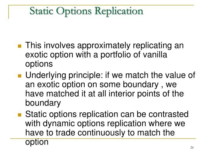 Static Options Replication