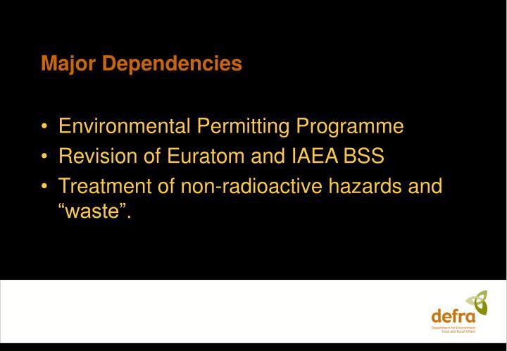 Major Dependencies