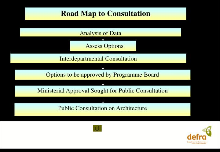 Road Map to Consultation