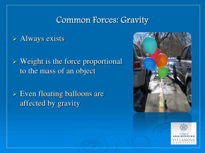 Common Forces: Gravity