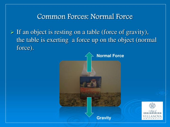 Common Forces: Normal Force