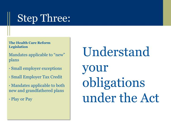 Understand your  obligations under the Act