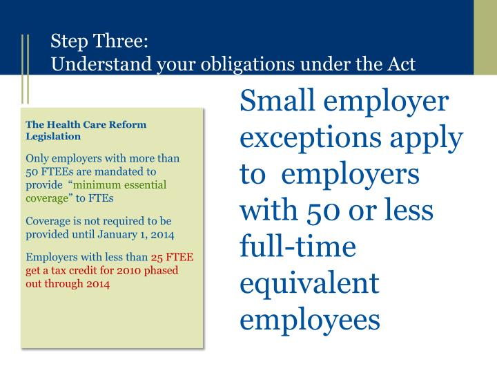 Small employer exceptions apply to  employers with 50 or less full-time equivalent employees