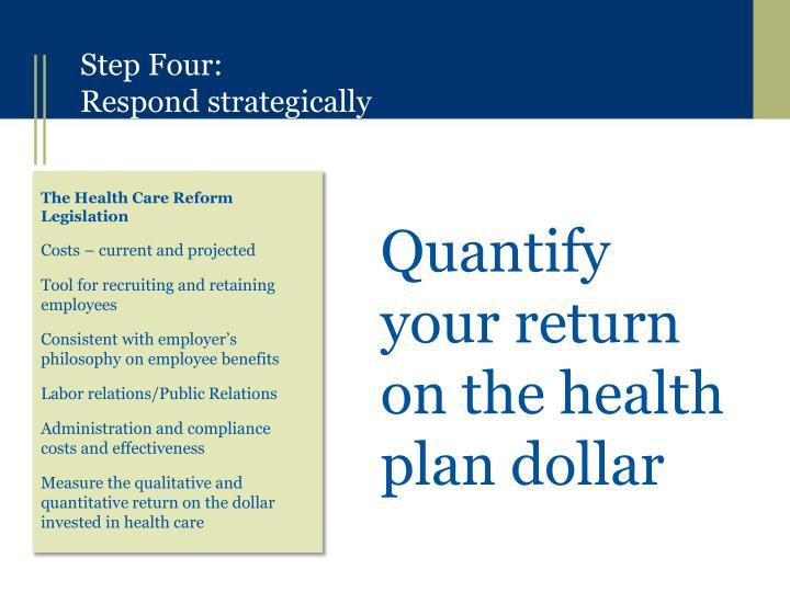 Quantify your return on the health plan dollar