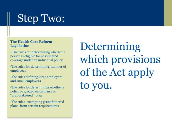 Determining which provisions of the Act apply to you.