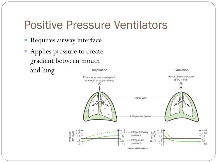 Positive Pressure Ventilators