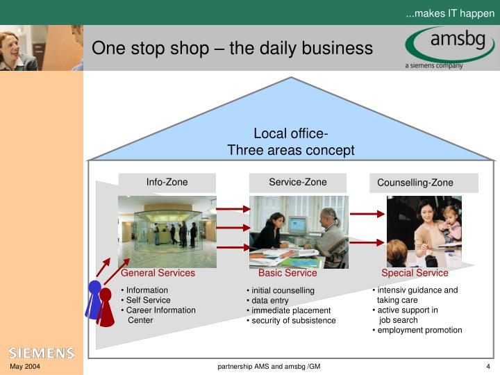 One stop shop – the daily business
