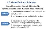 u s global business solutions