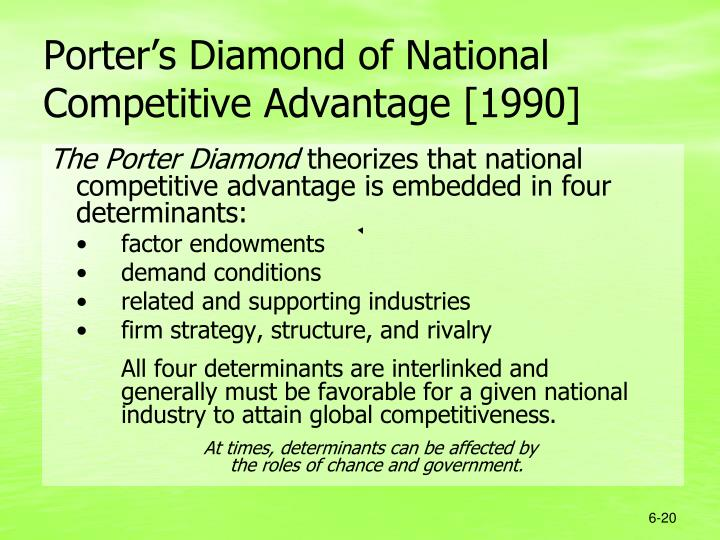 internationalising porters diamond essay Word bank: full list of words dialogues,diameter,diamond,diamonds,diaphragm internationalises,internationalising,internationalization.