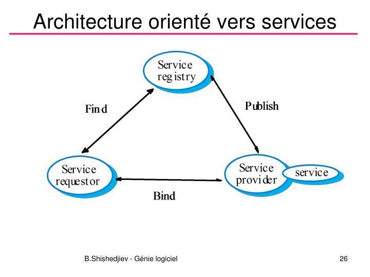 Architecture orienté vers services