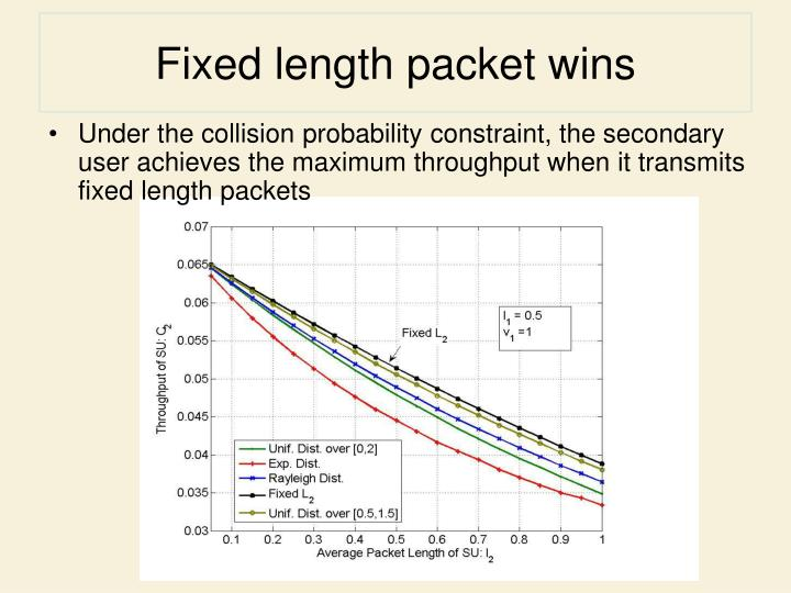 Fixed length packet wins