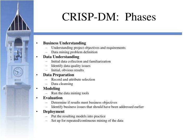 CRISP-DM:  Phases