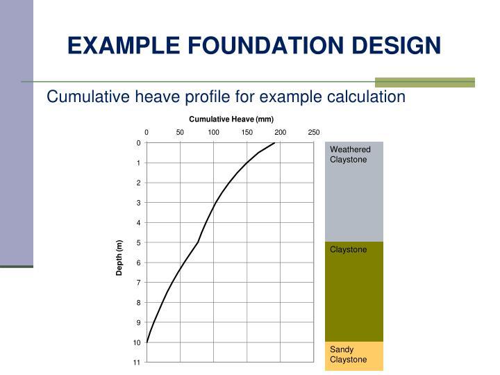 EXAMPLE FOUNDATION DESIGN