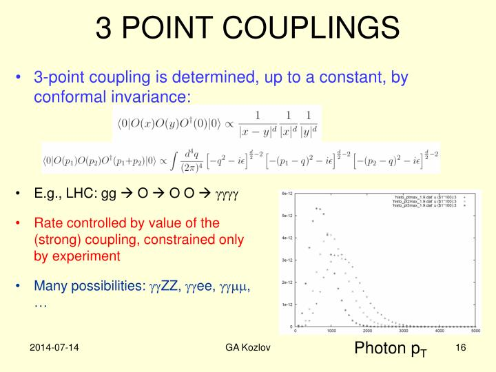 3 POINT COUPLINGS