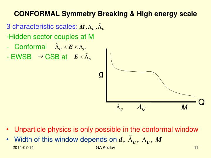 CONFORMAL Symmetry Breaking & High energy scale