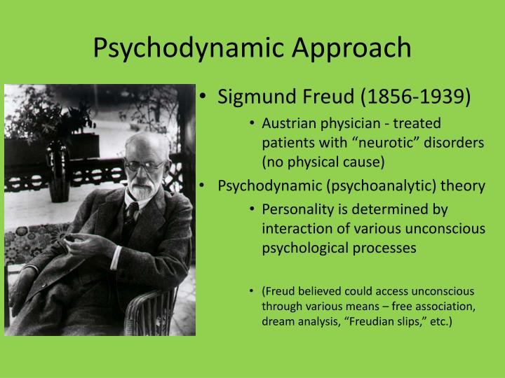 psychodynamic perspective freud