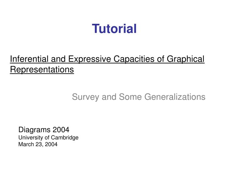 inferential and expressive capacities of graphical representations n.