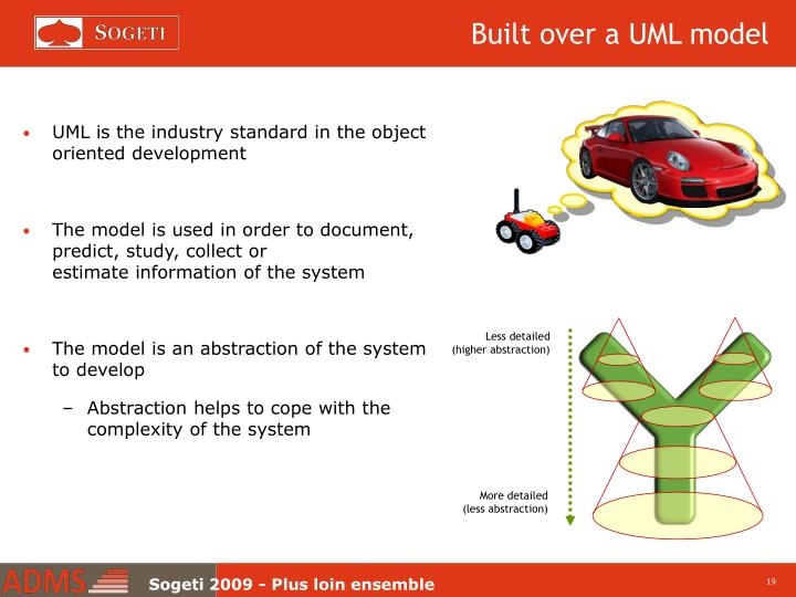 Built over a UML model