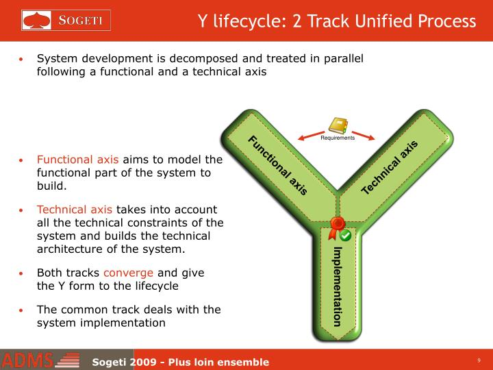 Y lifecycle: 2 Track Unified Process