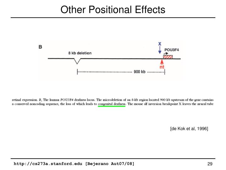 Other Positional Effects