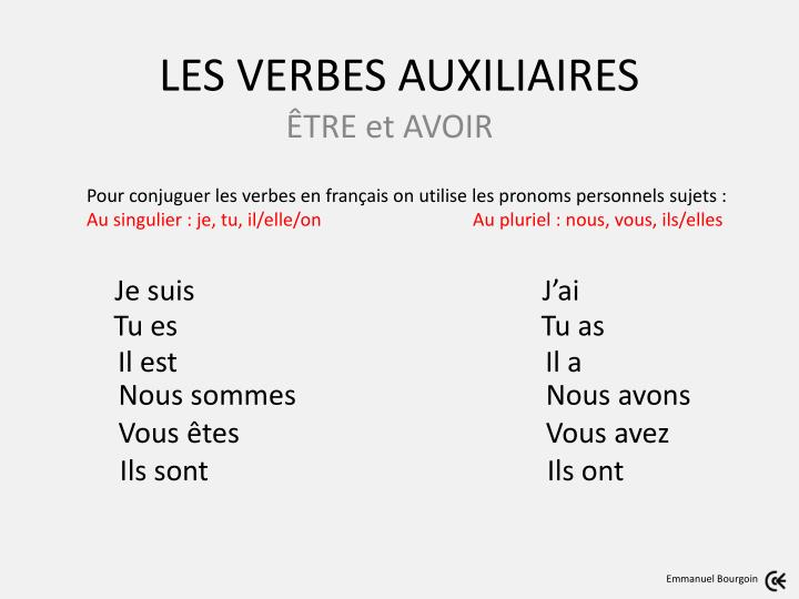 Ppt Les Verbes Auxiliaires Powerpoint Presentation Free Download Id 1757981