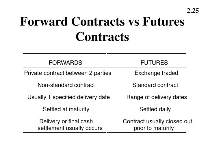 distinguish between futures and forward contract What are the similarities and differences between forward and future contract.
