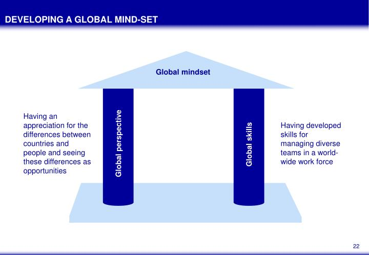 DEVELOPING A GLOBAL MIND-SET